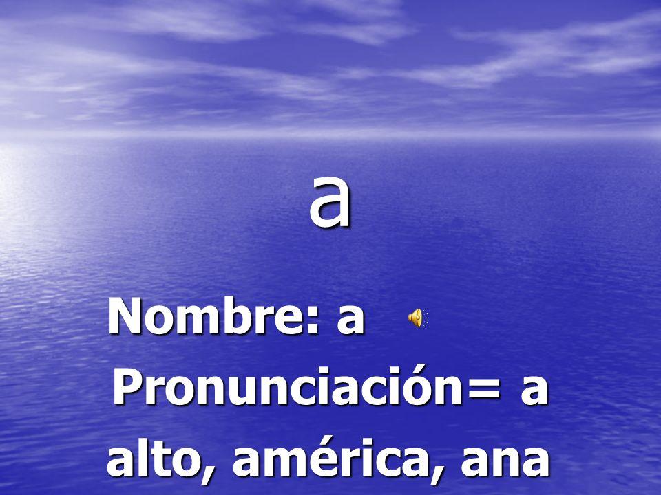 Dos preguntas ¿ ¿Qué letra es (nombre) ¿Cómo se pronuncia