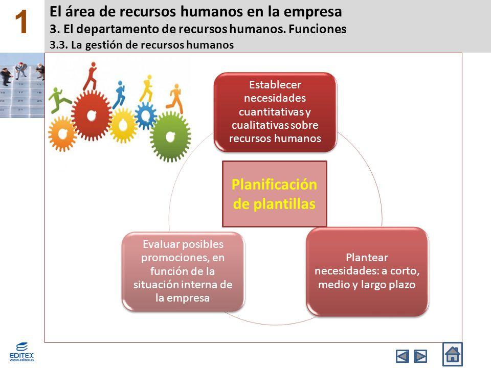 El área de recursos humanos en la empresa 1 Índice del libro 1.La ...