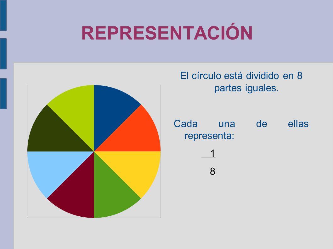 REPRESENTACIÓN El círculo está dividido en 8 partes iguales. Cada una de ellas representa: 1 8