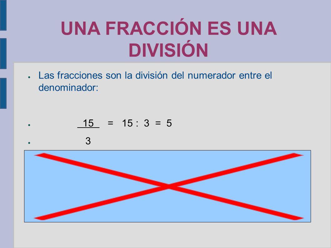 UNA FRACCIÓN ES UNA DIVISIÓN ● Las fracciones son la división del numerador entre el denominador: ● 15 = 15 : 3 = 5 ● 3