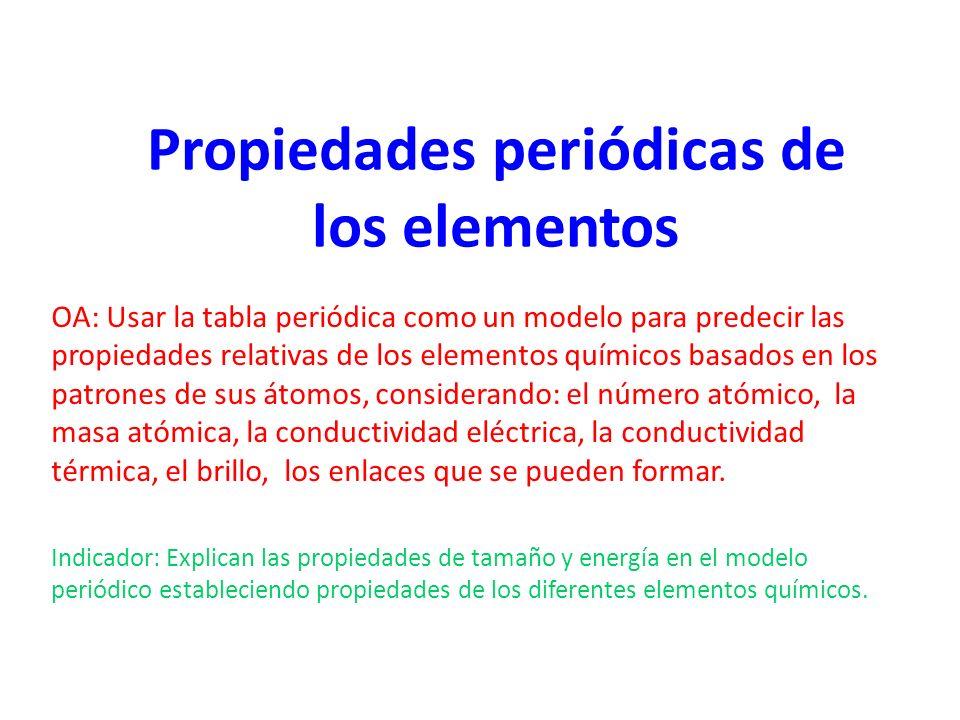 propiedades peridicas de los elementos oa usar la tabla peridica como un modelo para predecir - Tabla Periodica De Los Elementos Como Usar