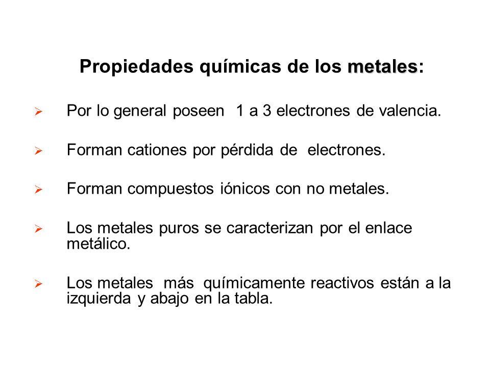Propiedades peridicas de los elementos oa usar la tabla peridica 10 metales propiedades urtaz Image collections