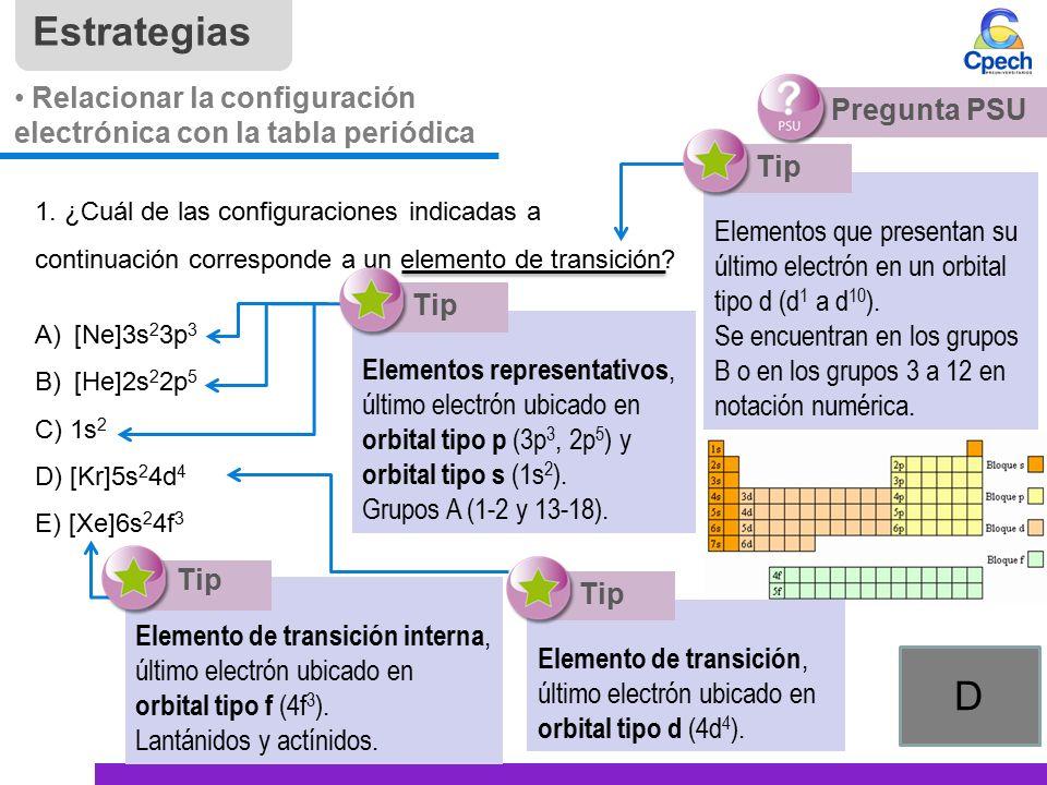 Pptctc003tc83 a16v1 clase modelo atmico de la materia iii tabla estrategias relacionar la configuracin electrnica con la tabla peridica pregunta psu 1 urtaz Image collections
