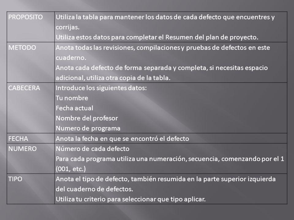PROPOSITO Utiliza la tabla para mantener los datos de cada defecto que encuentres y corrijas.