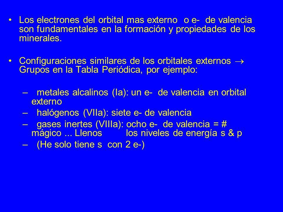 Clasificacin geoqumica de los elementos modelo del tomo tabla 29 los electrones urtaz Image collections