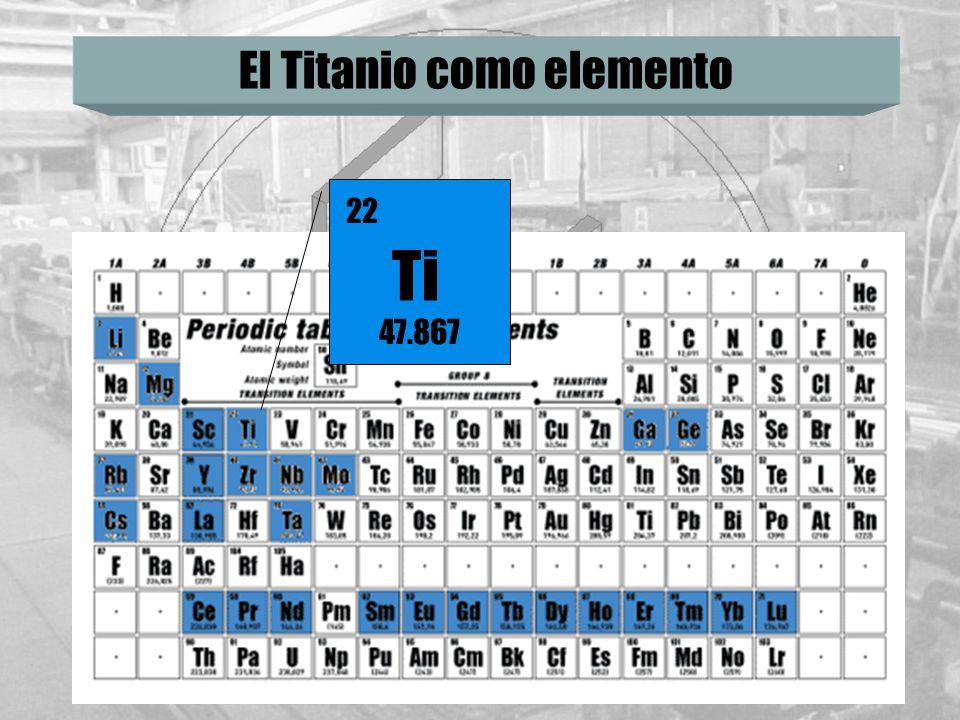 Introduccin a las aleaciones de titanio aplicaciones 2 el titanio como elemento ti 22 47867 urtaz Choice Image