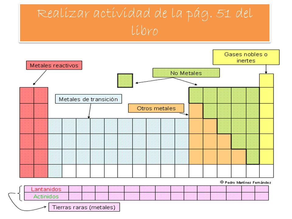 Tabla periodica periodos son siete filas horizontales de elementos 13 realizar actividad de la pg 51 del libro urtaz Image collections