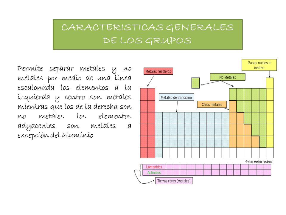 Tabla periodica periodos son siete filas horizontales de elementos 14 caracteristicas urtaz Gallery
