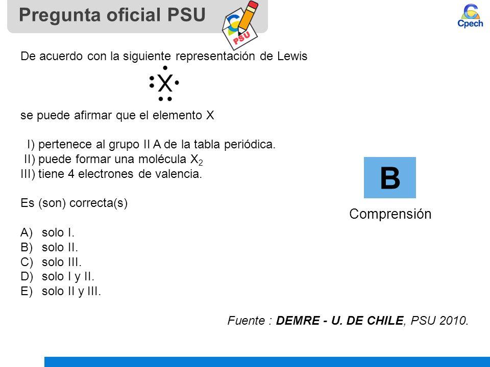 Pptces004cb33 a16v1 clase el enlace qumico tabla peridica ordena 19 pregunta urtaz Images