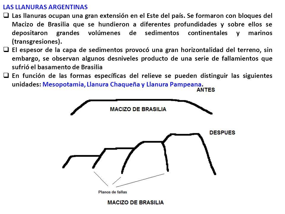 LAS LLANURAS ARGENTINAS  Las llanuras ocupan una gran extensión en el Este del país.