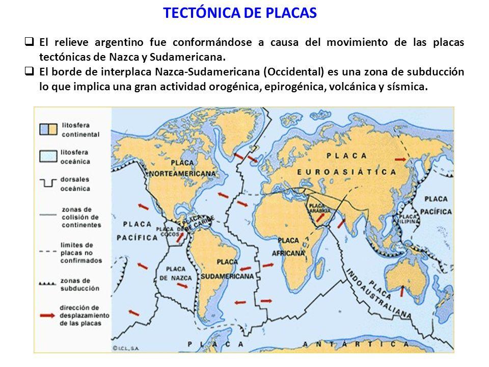 TECTÓNICA DE PLACAS  El relieve argentino fue conformándose a causa del movimiento de las placas tectónicas de Nazca y Sudamericana.