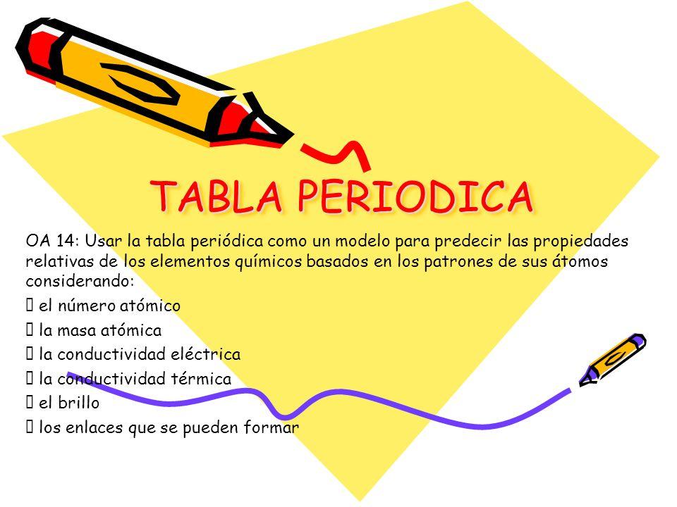 1 tabla periodica oa 14 usar - Tabla Periodica De Los Elementos Como Usar