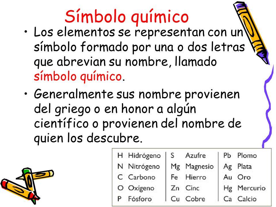 Tabla periodica oa 14 usar la tabla peridica como un modelo para smbolo qumico los elementos se representan con un smbolo formado por una o dos letras que urtaz Images