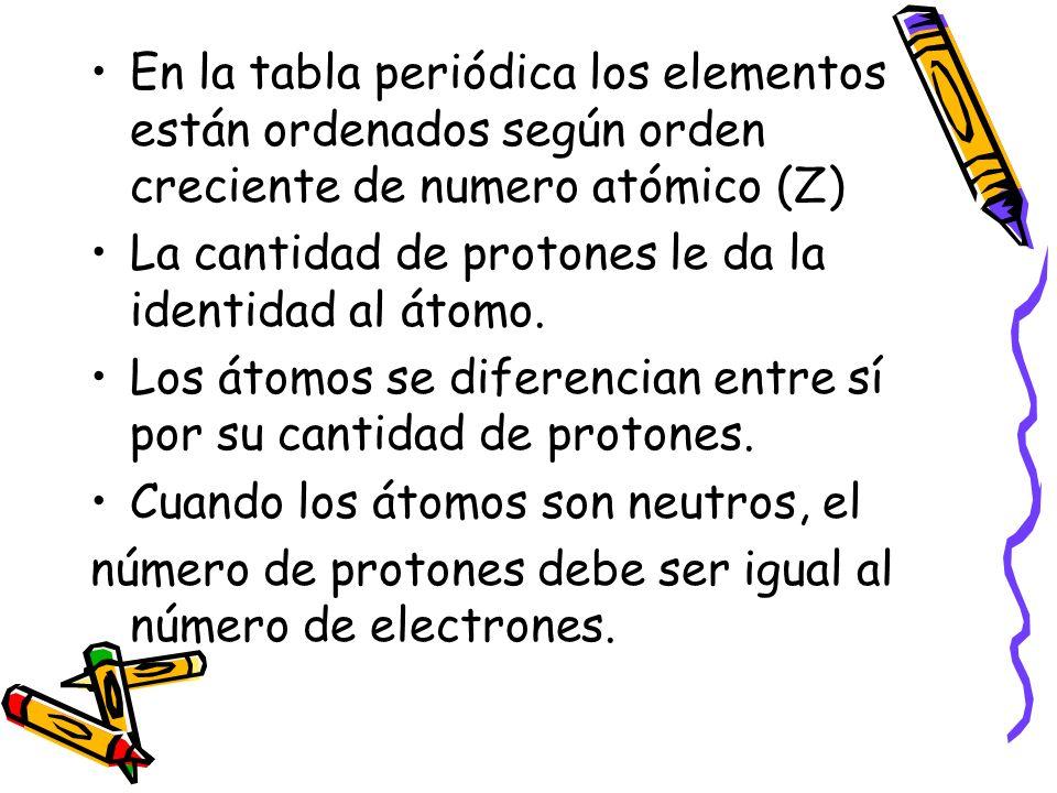 en la tabla peridica los elementos estn ordenados segn orden creciente de numero atmico z - Tabla Periodica De Los Elementos Atomos