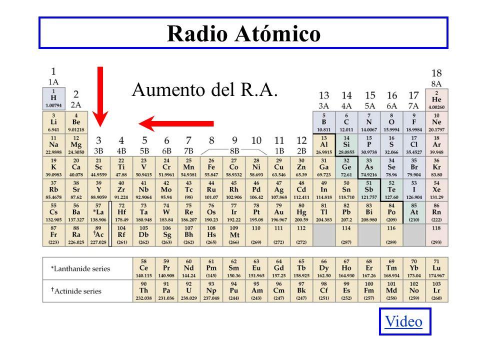 Cap 2 la tabla peridica y algunas propiedades atmicas qumica 5 radio atmico aumento del ra video urtaz Gallery