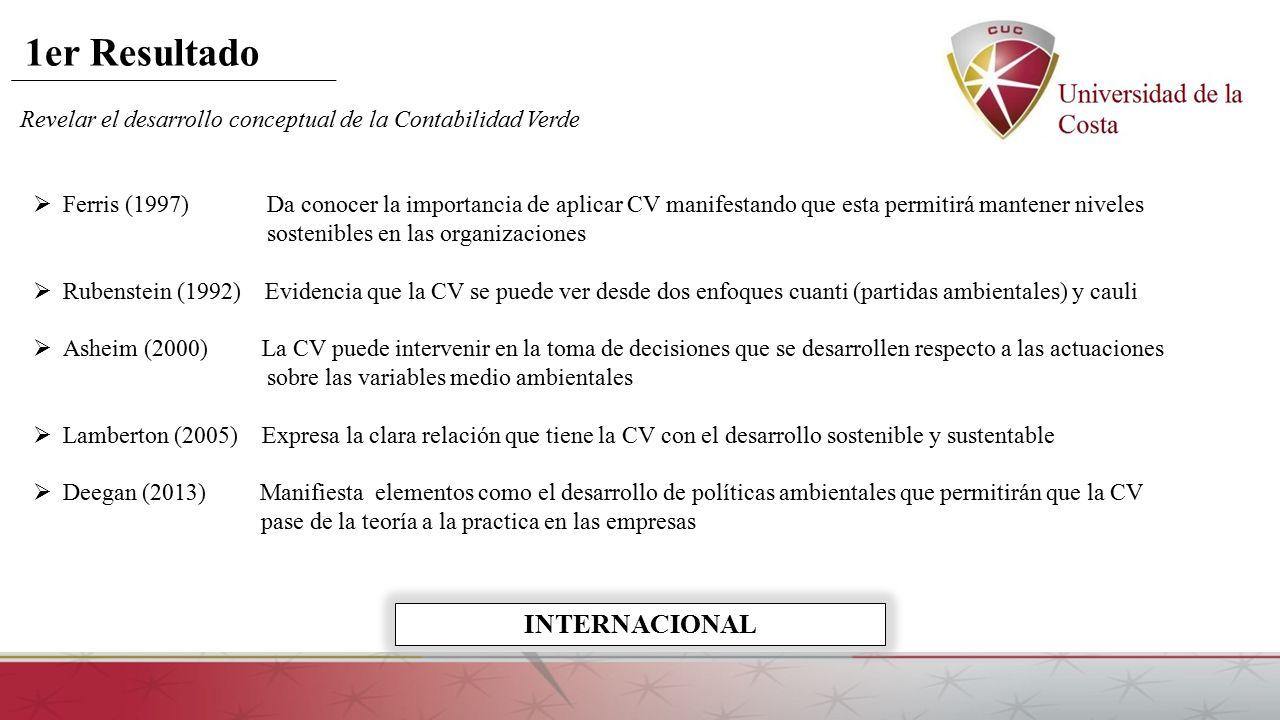 ESTADO ACTUAL DE LA CONTABILIDAD VERDE EN COLOMBIA: ESTUDIO DE CASO ...