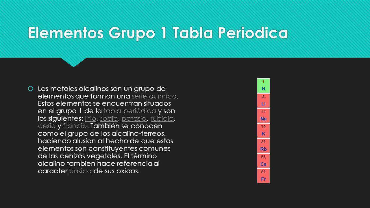 elementos grupo 1 tabla periodica los metales alcalinos son un grupo de elementos que forman - Tabla Periodica Sodio Grupo