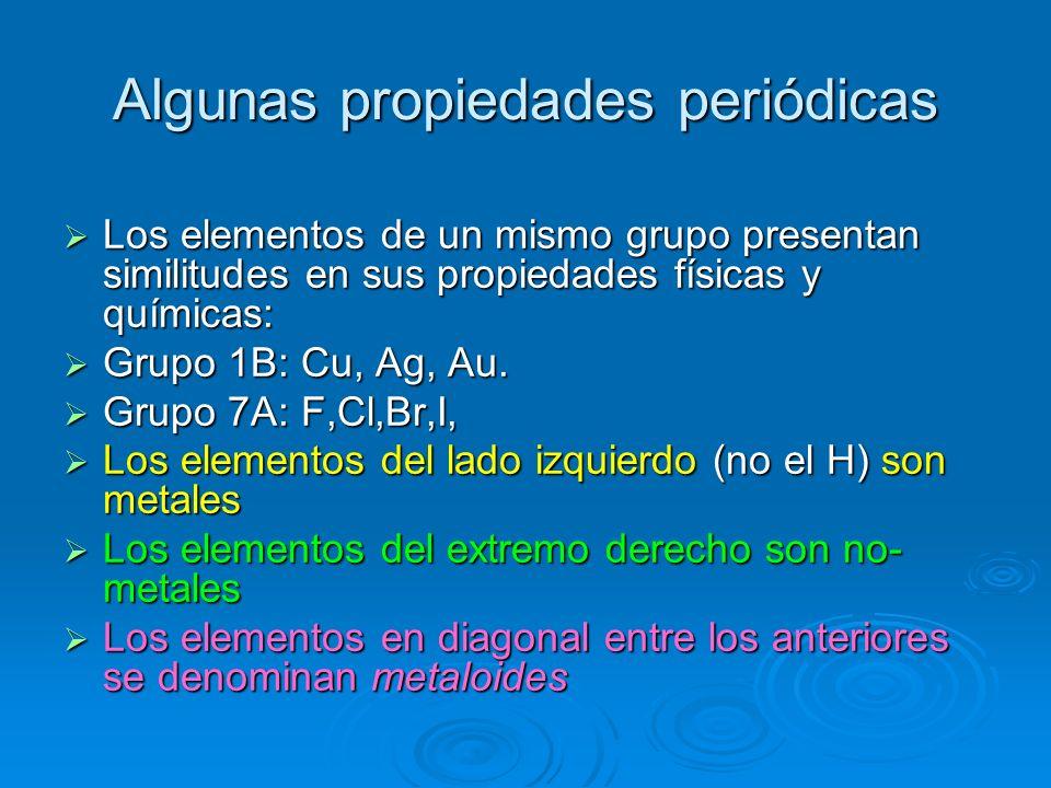 Qumica general qumica 1 2 tabla peridica y nomenclatura 21 algunas propiedades peridicas los elementos de un mismo grupo presentan similitudes en sus propiedades fsicas urtaz Gallery