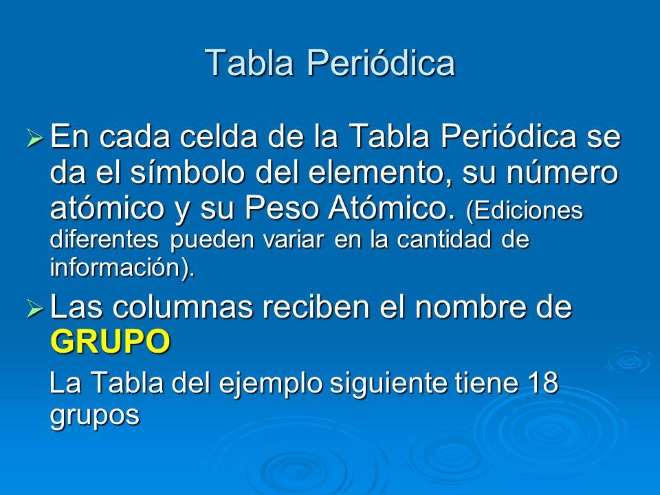 4 tabla peridica - Tabla Periodica Con Nombres Y Peso Atomico