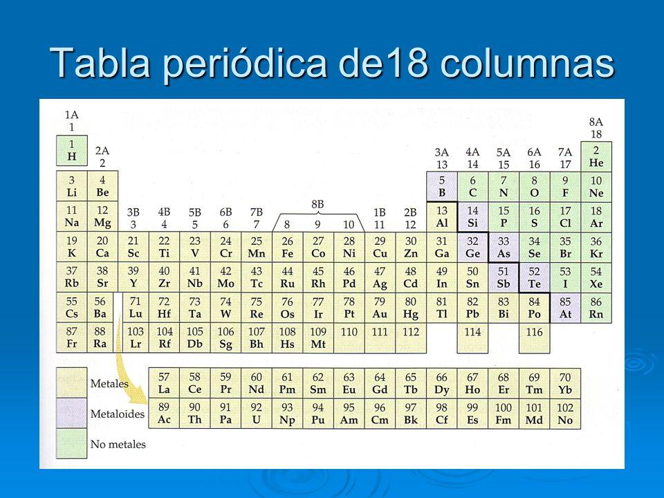 Qumica general qumica 1 2 tabla peridica y nomenclatura 21 5 tabla peridica de18 columnas urtaz Images