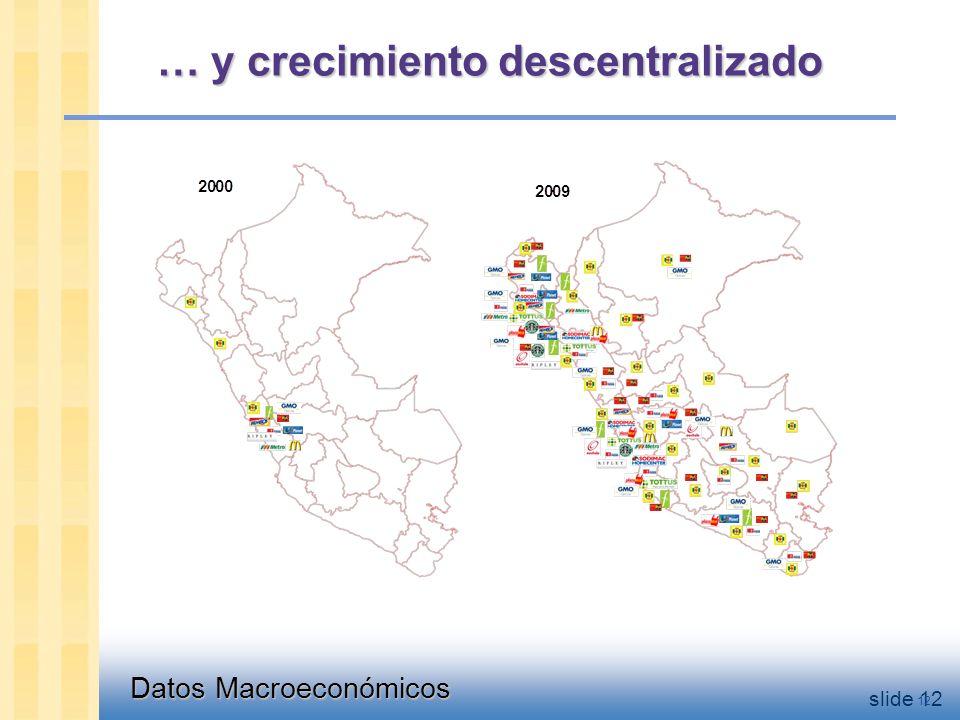 Datos Macroeconómicos slide 12 … y crecimiento descentralizado 12