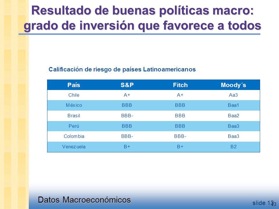 Datos Macroeconómicos slide 13 13 Resultado de buenas políticas macro: grado de inversión que favorece a todos