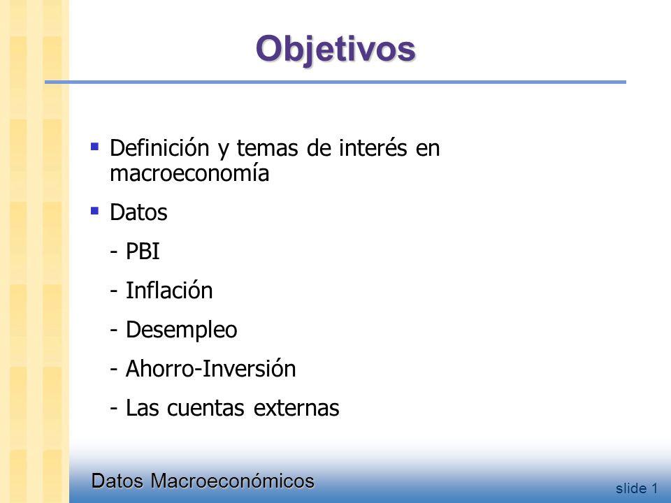 Datos Macroeconómicos slide 1 Objetivos  Definición y temas de interés en macroeconomía  Datos - PBI - Inflación - Desempleo - Ahorro-Inversión - Las cuentas externas