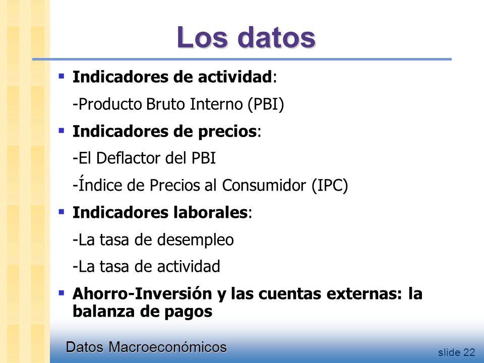 Datos Macroeconómicos slide 22 Los datos  Indicadores de actividad: -Producto Bruto Interno (PBI)  Indicadores de precios: -El Deflactor del PBI -Índice de Precios al Consumidor (IPC)  Indicadores laborales: -La tasa de desempleo -La tasa de actividad  Ahorro-Inversión y las cuentas externas: la balanza de pagos