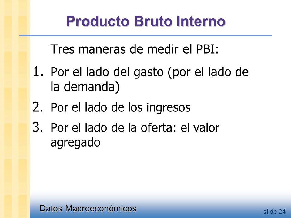 Datos Macroeconómicos slide 24 Producto Bruto Interno Tres maneras de medir el PBI: 1.