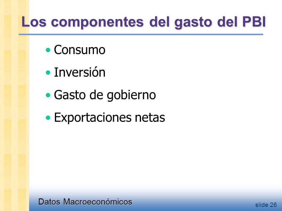 Datos Macroeconómicos slide 26 Los componentes del gasto del PBI Consumo Inversión Gasto de gobierno Exportaciones netas