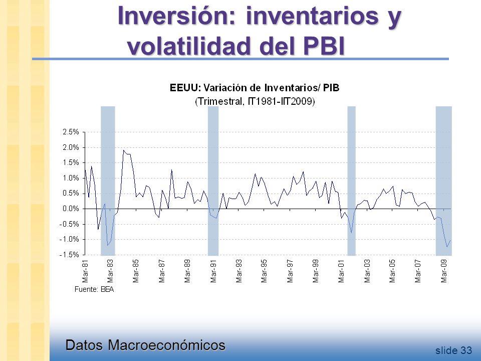 Datos Macroeconómicos slide 33 Inversión: inventarios y volatilidad del PBI