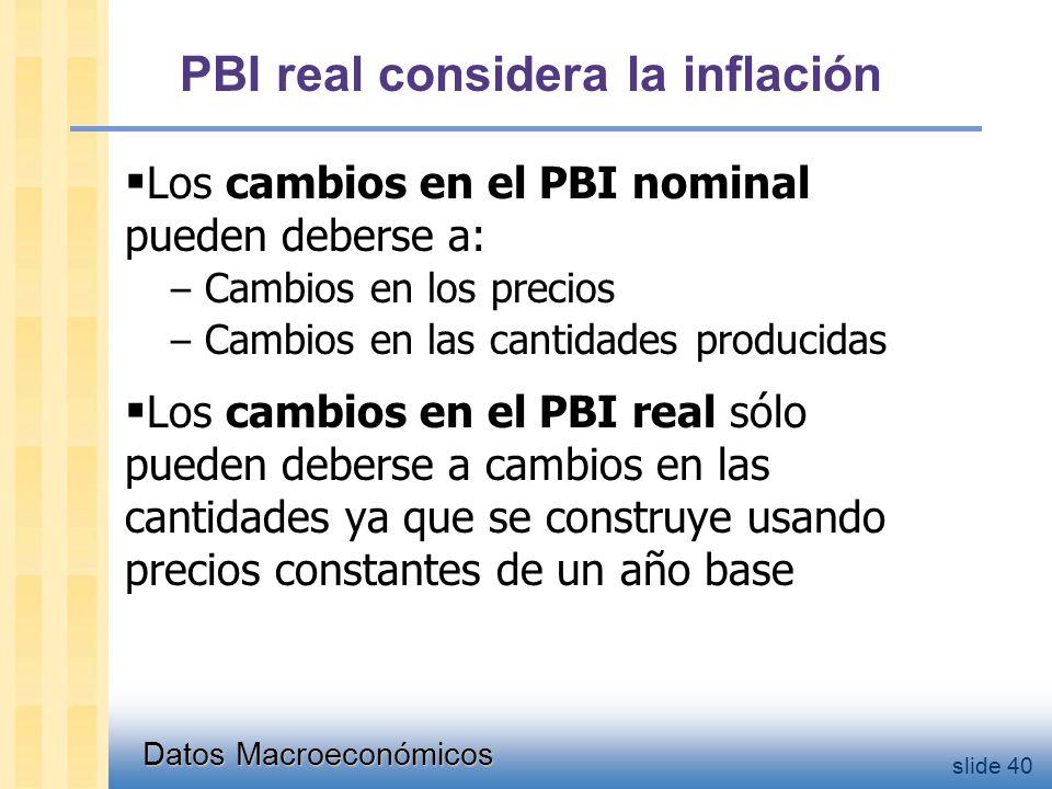 Datos Macroeconómicos slide 40 PBI real considera la inflación  Los cambios en el PBI nominal pueden deberse a: – Cambios en los precios – Cambios en las cantidades producidas  Los cambios en el PBI real sólo pueden deberse a cambios en las cantidades ya que se construye usando precios constantes de un año base