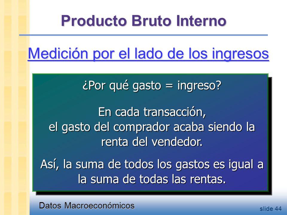 Datos Macroeconómicos slide 44 Medición por el lado de los ingresos ¿Por qué gasto = ingreso.