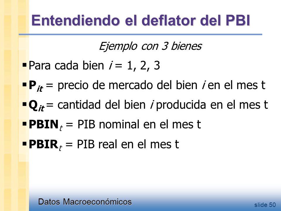 Datos Macroeconómicos slide 50 Entendiendo el deflator del PBI Ejemplo con 3 bienes  Para cada bien i = 1, 2, 3  P it = precio de mercado del bien i en el mes t  Q it = cantidad del bien i producida en el mes t  PBIN t = PIB nominal en el mes t  PBIR t = PIB real en el mes t