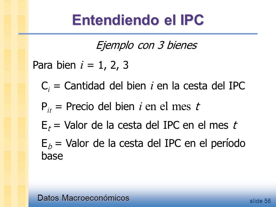 Datos Macroeconómicos slide 56 Entendiendo el IPC Ejemplo con 3 bienes Para bien i = 1, 2, 3 C i = Cantidad del bien i en la cesta del IPC P it = Precio del bien i en el mes t E t = Valor de la cesta del IPC en el mes t E b = Valor de la cesta del IPC en el período base