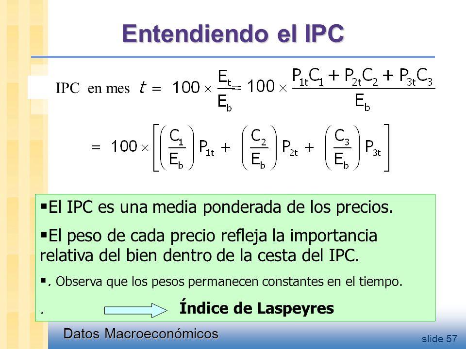 Datos Macroeconómicos slide 57  El IPC es una media ponderada de los precios.