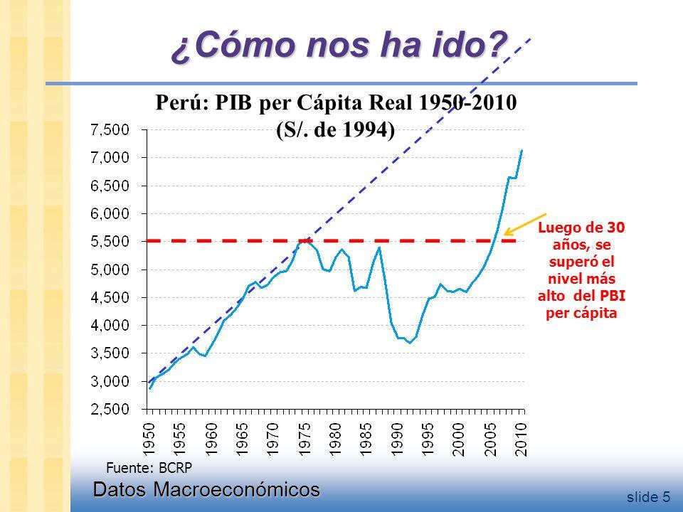 Datos Macroeconómicos slide 5 ¿Cómo nos ha ido.