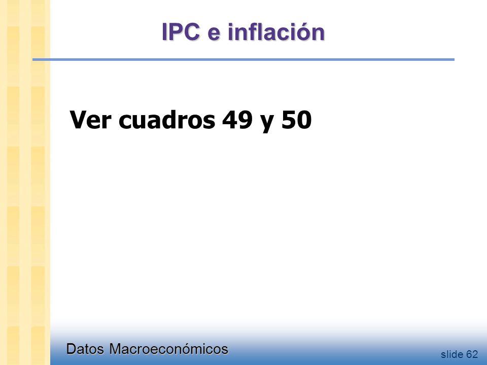 Datos Macroeconómicos slide 62 IPC e inflación Ver cuadros 49 y 50