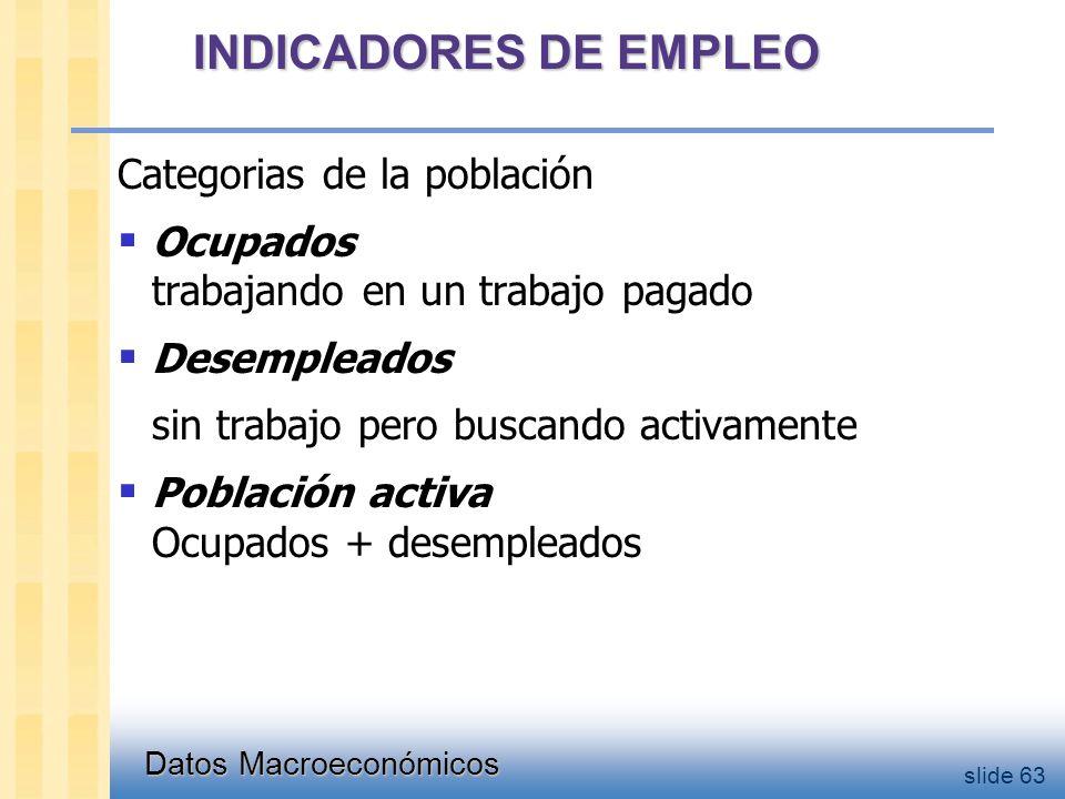Datos Macroeconómicos slide 63 INDICADORES DE EMPLEO Categorias de la población  Ocupados trabajando en un trabajo pagado  Desempleados sin trabajo pero buscando activamente  Población activa Ocupados + desempleados