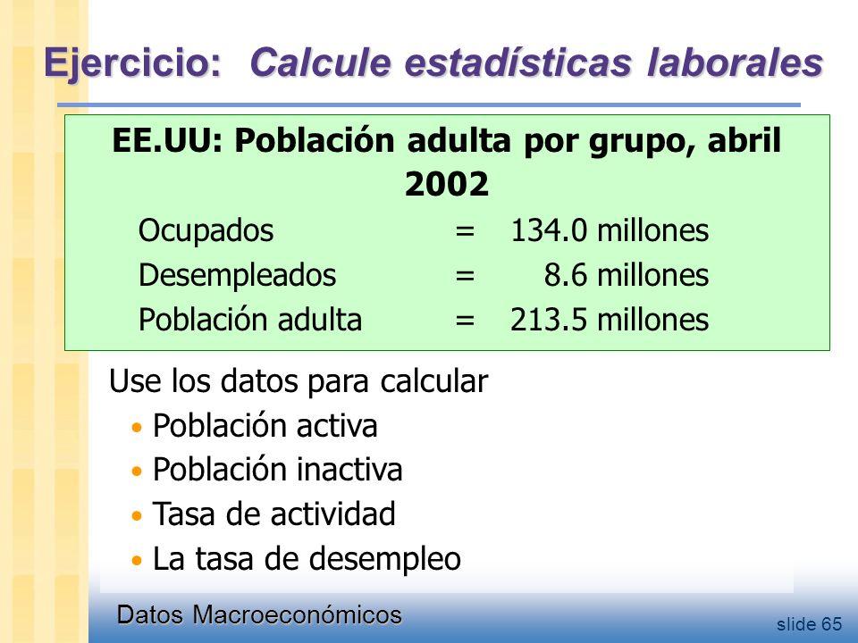 Datos Macroeconómicos slide 65 Ejercicio: Calcule estadísticas laborales EE.UU: Población adulta por grupo, abril 2002 Ocupados= 134.0 millones Desempleados= 8.6 millones Población adulta= 213.5 millones Use los datos para calcular Población activa Población inactiva Tasa de actividad La tasa de desempleo
