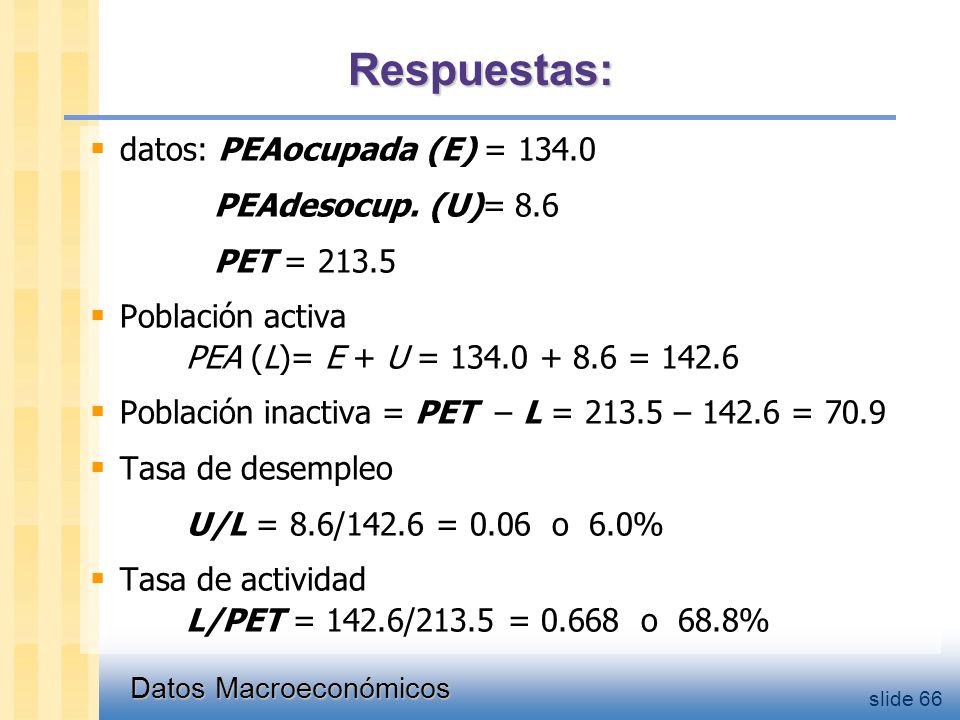 Datos Macroeconómicos slide 66 Respuestas:  datos: PEAocupada (E) = 134.0 PEAdesocup.