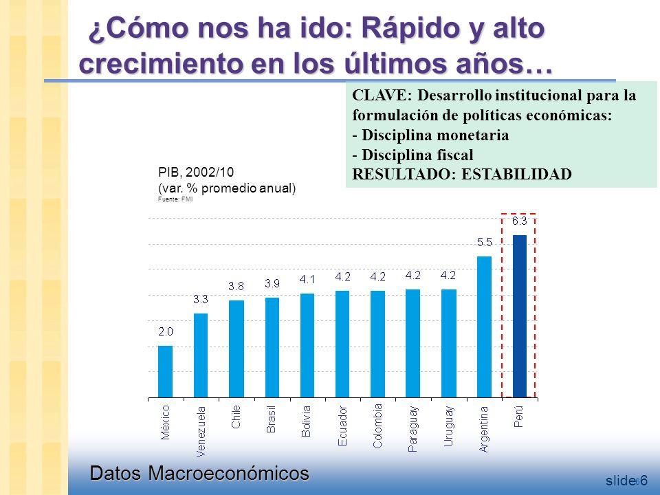 Datos Macroeconómicos slide 6 ¿Cómo nos ha ido: Rápido y alto crecimiento en los últimos años… PIB, 2002/10 (var.