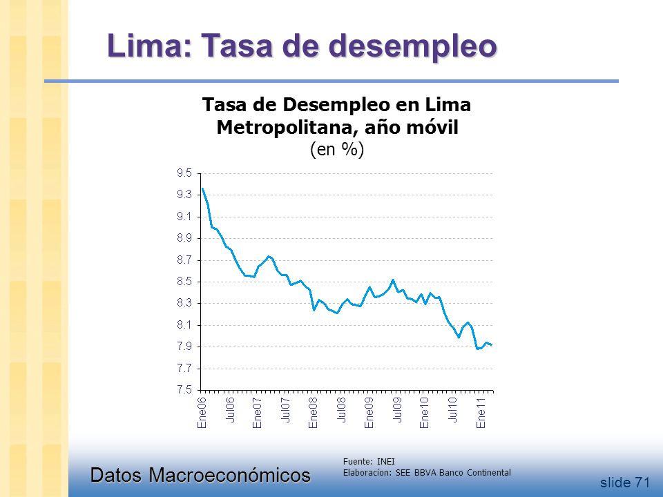 Datos Macroeconómicos slide 71 Lima: Tasa de desempleo Tasa de Desempleo en Lima Metropolitana, año móvil (en %) Fuente: INEI Elaboracíon: SEE BBVA Banco Continental