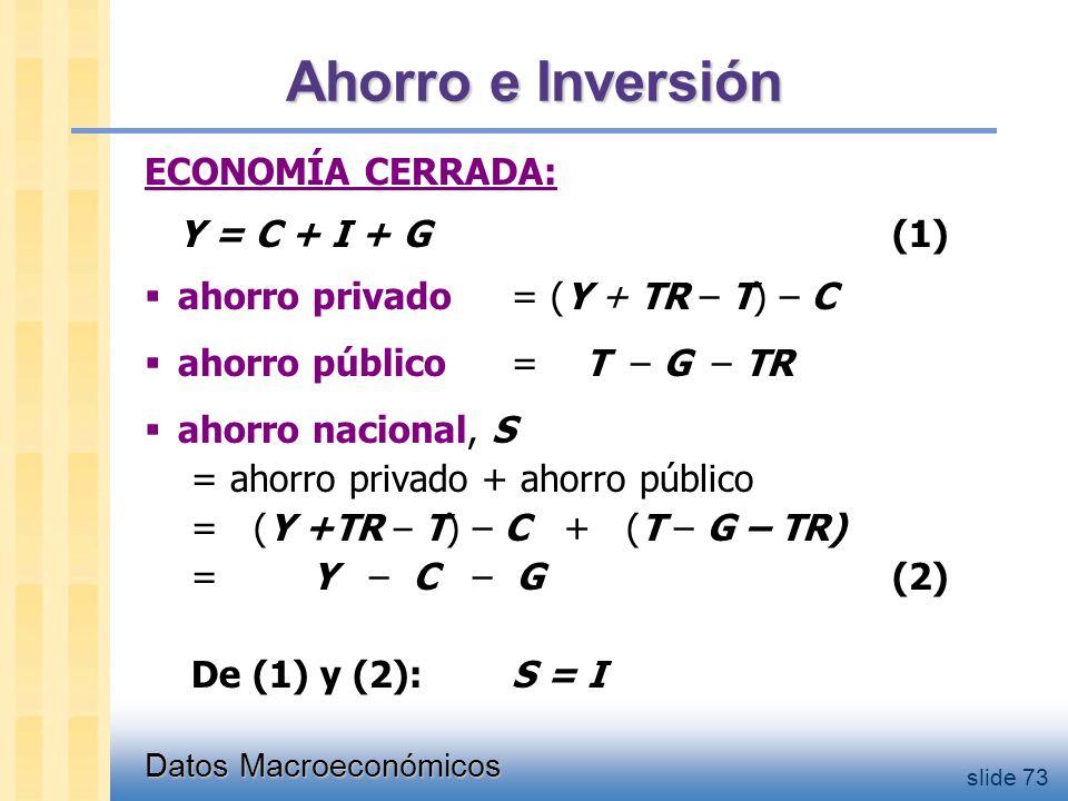 Datos Macroeconómicos slide 73 Ahorro e Inversión ECONOMÍA CERRADA: Y = C + I + G(1)  ahorro privado= (Y + TR – T) – C  ahorro público = T – G – TR  ahorro nacional, S = ahorro privado + ahorro público = (Y +TR – T) – C + (T – G – TR) = Y – C – G(2) De (1) y (2): S = I