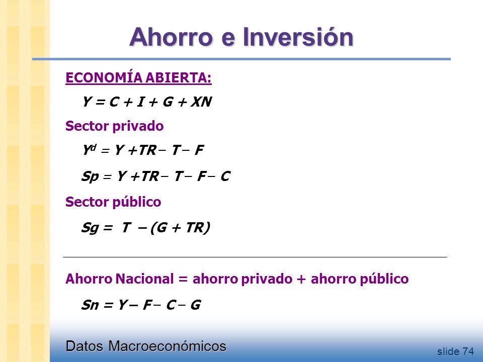 Datos Macroeconómicos slide 74 Ahorro e Inversión ECONOMÍA ABIERTA: Y = C + I + G + XN Sector privado Y d = Y +TR – T – F Sp = Y +TR – T – F – C Sector público Sg = T – (G + TR) Ahorro Nacional = ahorro privado + ahorro público Sn = Y – F – C – G