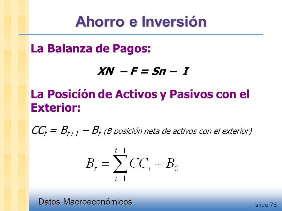 Datos Macroeconómicos slide 76 Ahorro e Inversión La Balanza de Pagos: XN – F = Sn – I La Posicíón de Activos y Pasivos con el Exterior: CC t = B t+1 – B t (B posición neta de activos con el exterior)