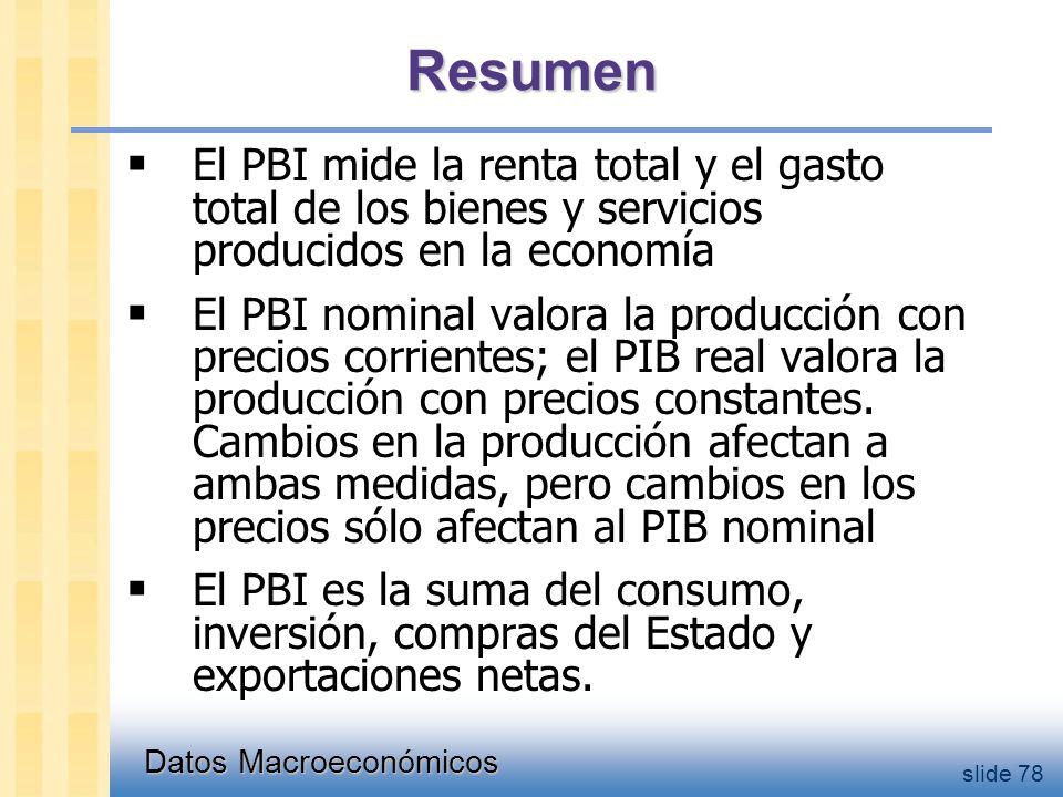 Datos Macroeconómicos slide 78 Resumen  El PBI mide la renta total y el gasto total de los bienes y servicios producidos en la economía  El PBI nominal valora la producción con precios corrientes; el PIB real valora la producción con precios constantes.
