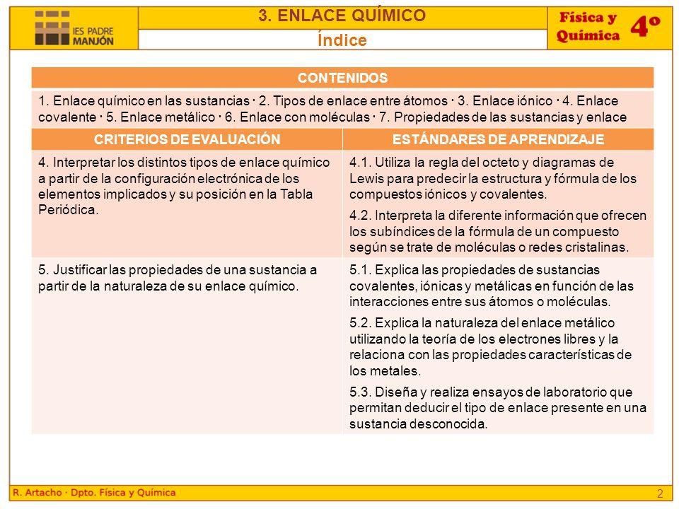 4º E.S.O. FÍSICA Y QUÍMICA R. Artacho Dpto. de Física y Química 3 ...