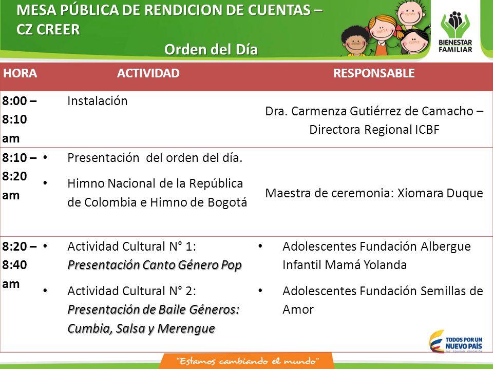 MESA PÚBLICA CENTRO DE RESTITUCIÓN ESPECIALIZADO EFECTO REANUDAR ...