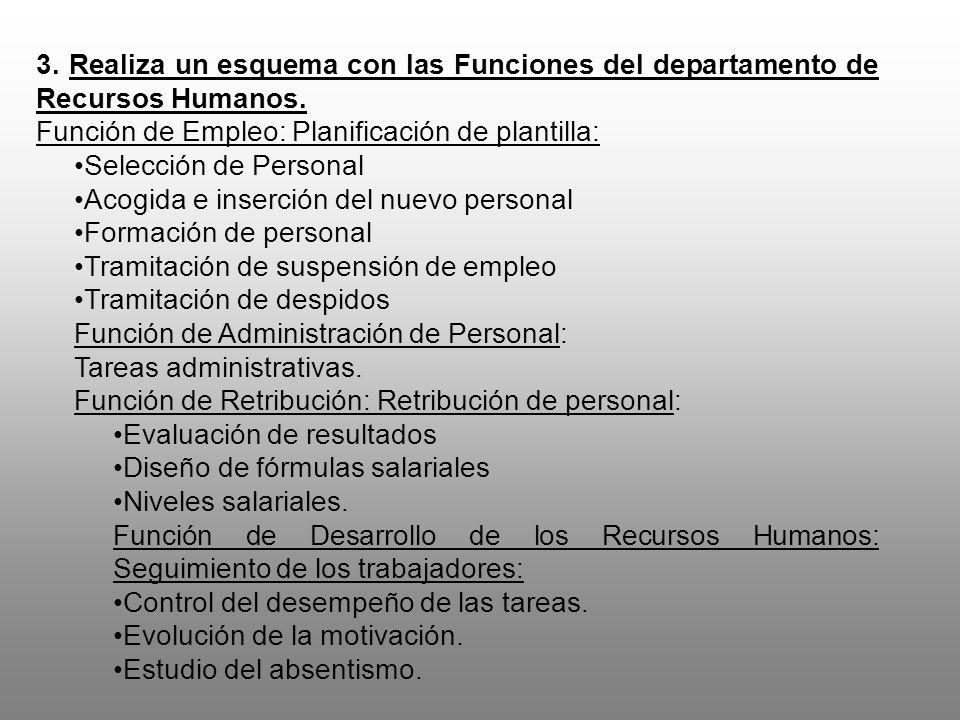 """El área de RECURSOS HUMANOS Ciclo Medio """"Gestión Administrativa ..."""